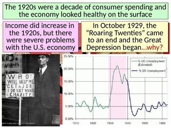 Causes of the Great Depression PowerPoint