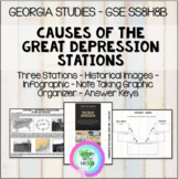 Causes of the Great Depression in Georgia -  Stations - GS