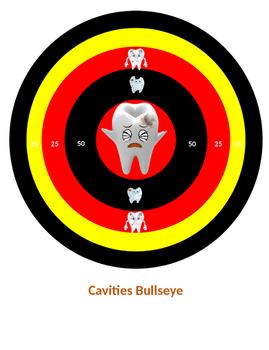 Cavities Bullseye