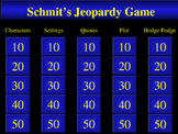 Cay Jeopardy