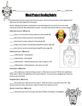 Cebration Mask: Grading Rubric for Teacher