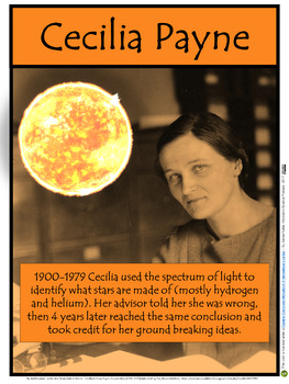 Cecilia Payne (Women in Science #5)