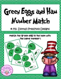 Celebrate Dr. Seuss! Green Eggs and Ham Number Match