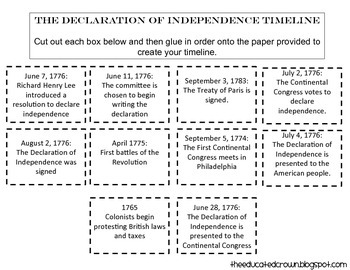 Celebrate Freedom: The Declaration of Independence