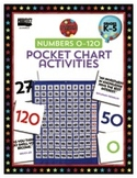 Celebrate Learning Numbers 1-120 Pocket Chart Activities