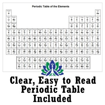 Celebrate Martin Luther King Jr In Science Periodic Table