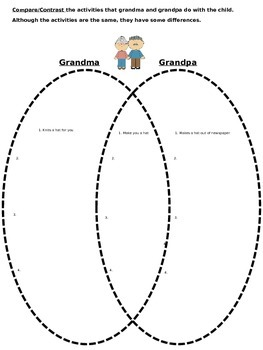Celebrating Grandparents Day using picture book by Laura Numeroff