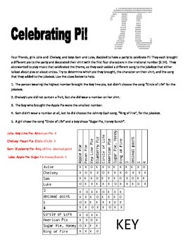 Celebrating Pi - A logic puzzle