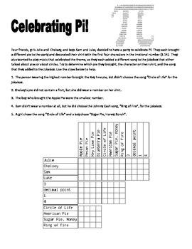 Celebrating Pi - A logic puzzle