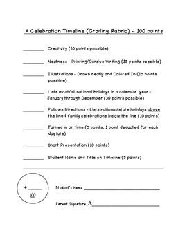 Celebration Timeline Project