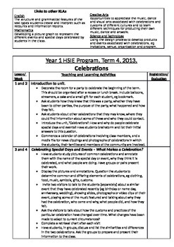 Celebrations Unit Outline to go with Smart Notebook File