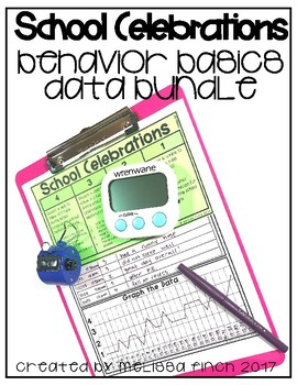 Celebrations at School- Behavior Basics Data