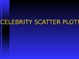 Celebrity Age Scatter Plot Activity