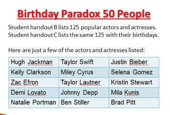 Celebrity Birthday Fun Prob... by Make Learning Fun | Teachers Pay ...