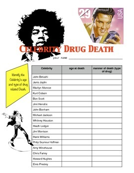 Celebrity Drug Related Death w/key
