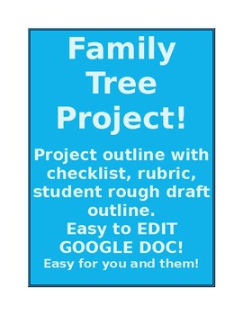 Celebrity Family Tree Project - Easily Adapted to any book EDITABLE GOOGLE DOC!