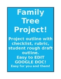 Celebrity Family Tree Project - Easily Adapted to any book