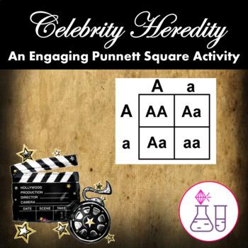 Celebrity Heredity