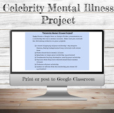 Celebrity Mental Illness Research Project | Mental Health | Distance Learning