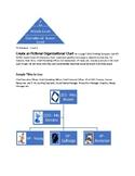 Celebrity Organizational Chart