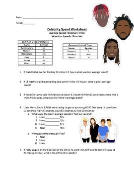 Celebrity Speed Worksheet