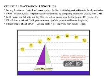 Celestial Navigation 1 SURFFDOGGY