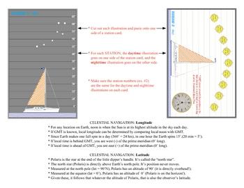 Celestial Navigation 3 SURFFDOGGY
