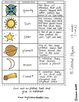 Celestial Objects Interactive Notebook BUNDLE by Science Doodles