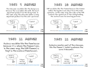 Cell Analogy Cell Parts Task Cards