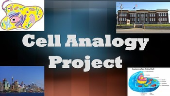 Cell Analogy Project (Plant and/or Animal Cells)- Editable!