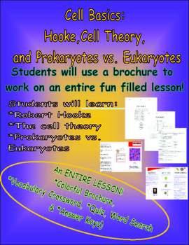 Cell Basics: Hooke, Cell Theory, and Prokaryotes vs. Eukaryotes