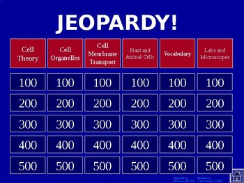 Cell Biology Jeopardy Game