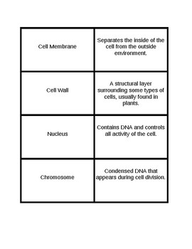 Cell Biology Memory Flash Cards