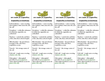 Cell Bookmarks