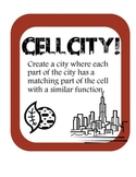 Cell City- Help Students Understand Functions Of Cell Parts Organelles