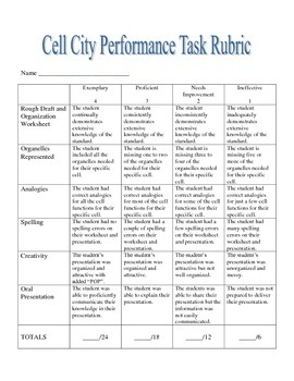 Cell City Performance Task