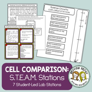 Cell Structure Comparison -Science Centers / Lab Stations -Plant Animal Bacteria