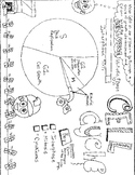 Cell Cycle Coloring Sheet