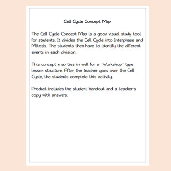 Cell Cycle Concept Map