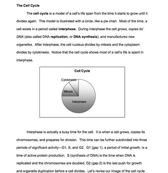 Cell Cycle, Mitosis, and Cancer Reading and Guided Notes