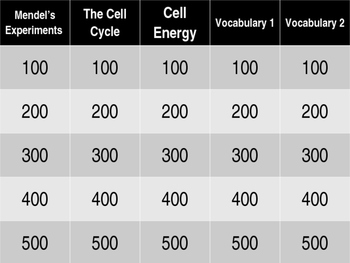 Mitosis and Cell Cycle Jeopardy Review Game