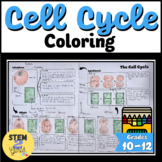 Cell Cycle and Mitosis Giant Coloring Page