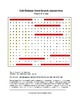 Cell Division Word Search: Phases of Mitosis (Grades 7-10) with Key
