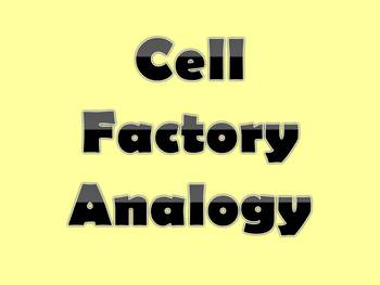 Cell Factory Analogy