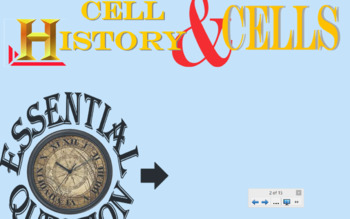 Cell History Interactive Notes
