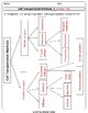 Cell Membrane: Labeling diagram, Transportation Flow Chart and Summary