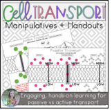 Cell Membrane Transport Manipulatives: Active and Passive