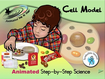 Cell Model - Animated Step-by-Step Science - SymbolStix