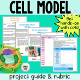 Cell Model Project Rubric
