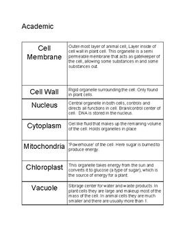 Cell Organelle Card Sort - Academic